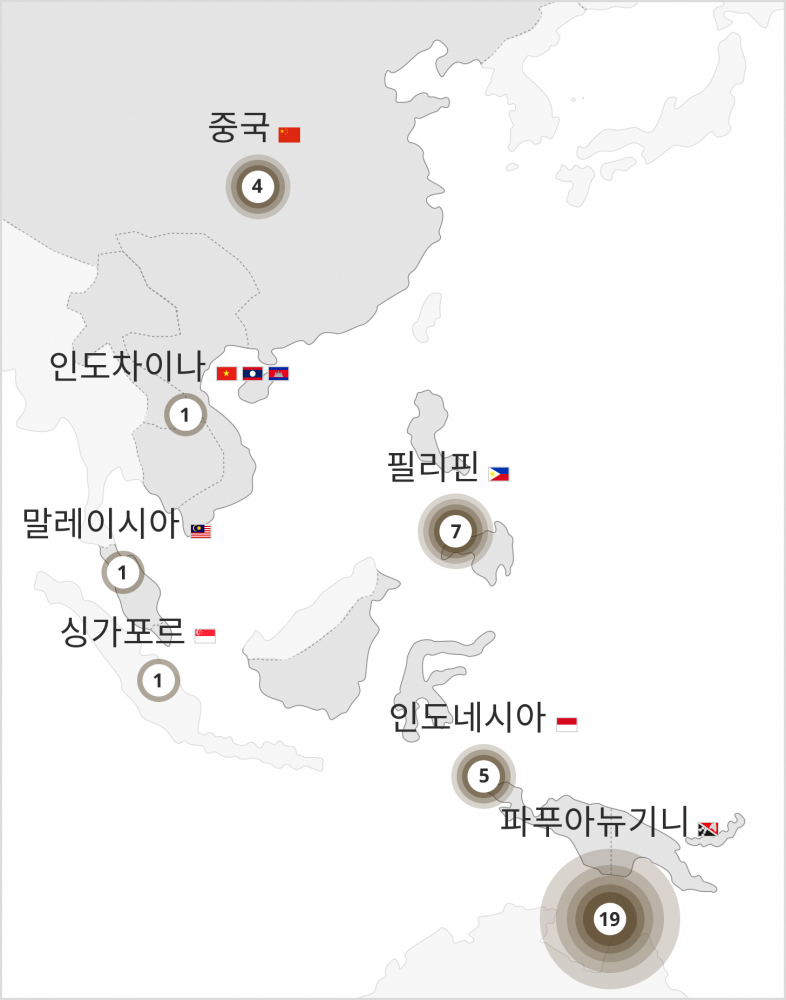 Regions and frequencies mentioned in the Japanese Prisoner of War Interrogation Reports of the ATIS