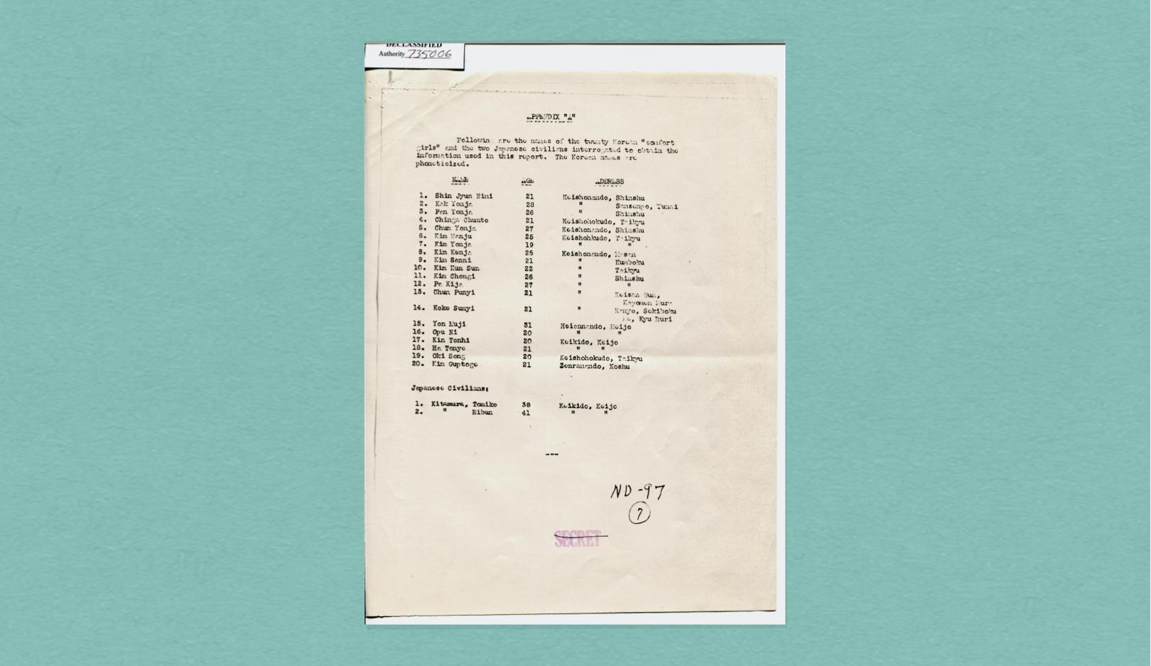 그림4. 「쿤밍의 조선인과 일본인 전쟁포로」에 실린 명단