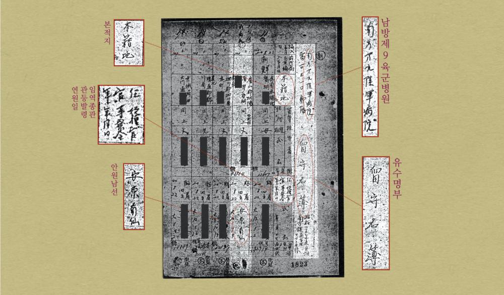 <그림 3> 남방 제9육군병원 유수명부 중 안원남선의 부분