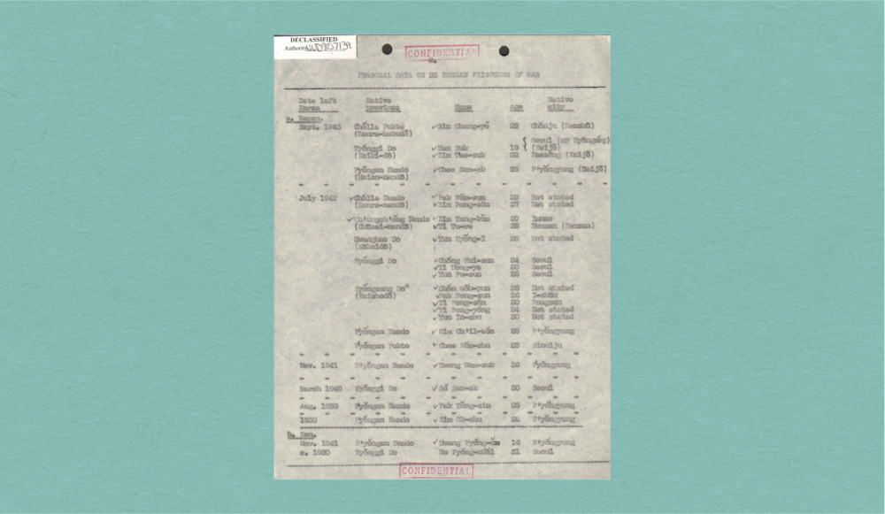 그림3. 「일본인 포로 심문보고서 49호」에 실린 명단