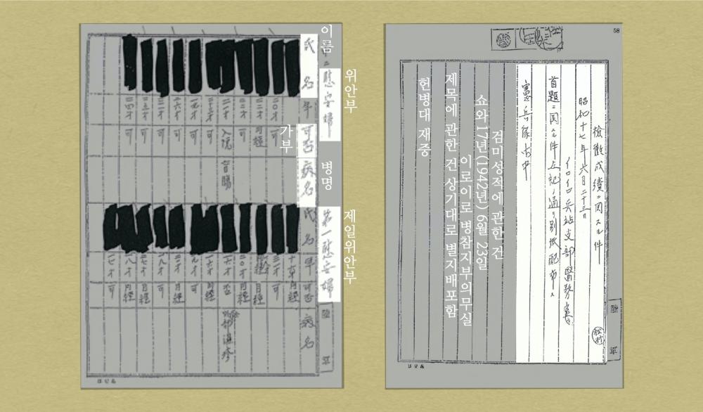 그림3_성병 검사 성적(검미성적)에 관한 건 통보(1942.6)