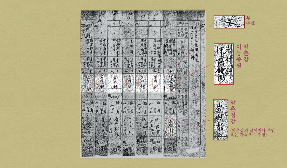 동원업자 암촌갑이 기록된 부분을 중심으로 편집한 명부 자료